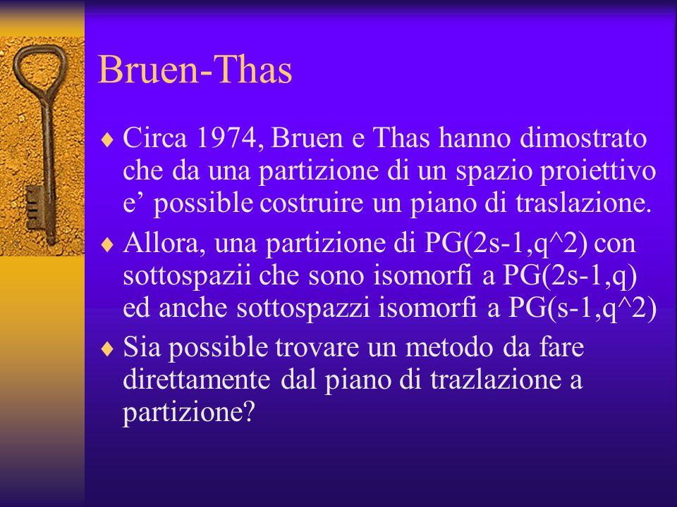 Bruen-Thas Circa 1974, Bruen e Thas hanno dimostrato che da una partizione di un spazio proiettivo e' possible costruire un piano di traslazione.