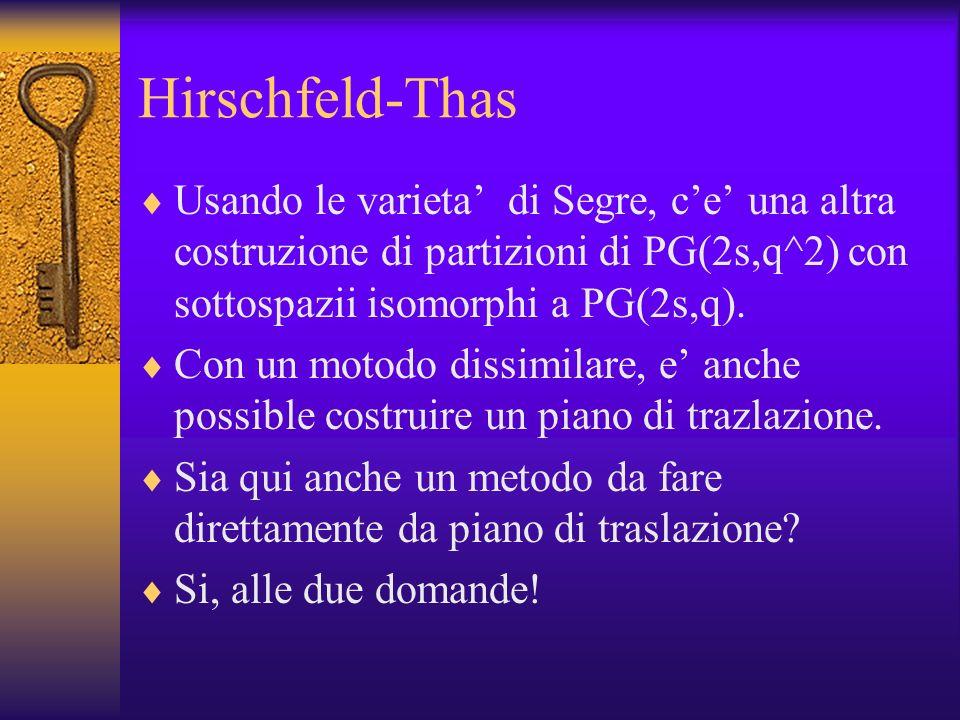 Hirschfeld-ThasUsando le varieta' di Segre, c'e' una altra costruzione di partizioni di PG(2s,q^2) con sottospazii isomorphi a PG(2s,q).