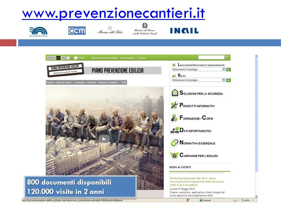 www.prevenzionecantieri.it 800 documenti disponibili