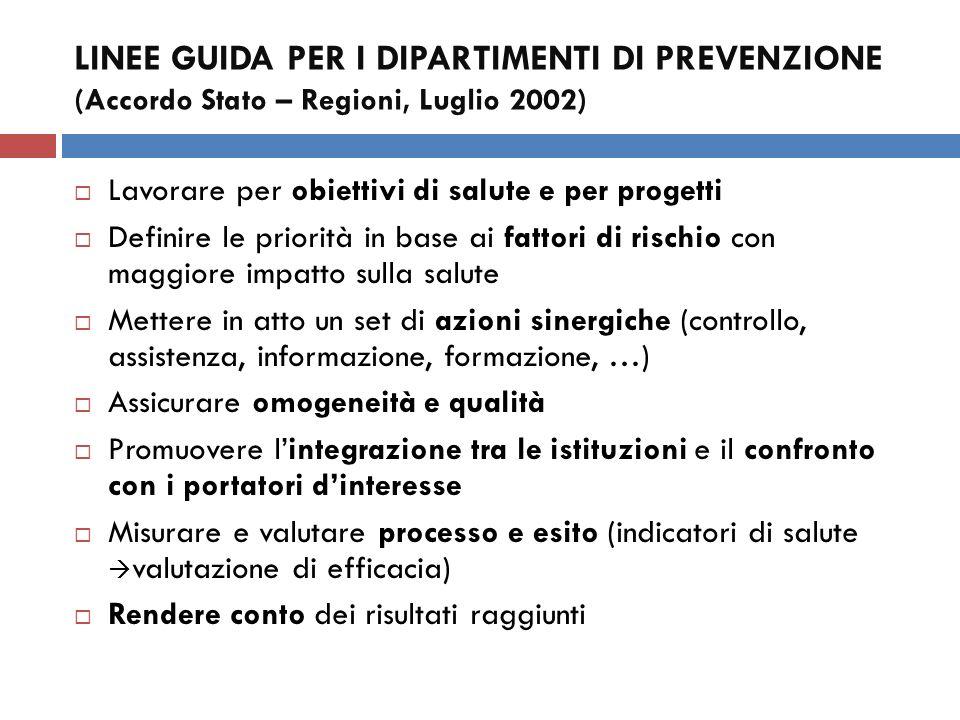 LINEE GUIDA PER I DIPARTIMENTI DI PREVENZIONE (Accordo Stato – Regioni, Luglio 2002)