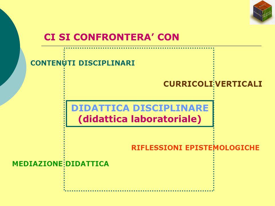 DIDATTICA DISCIPLINARE (didattica laboratoriale)
