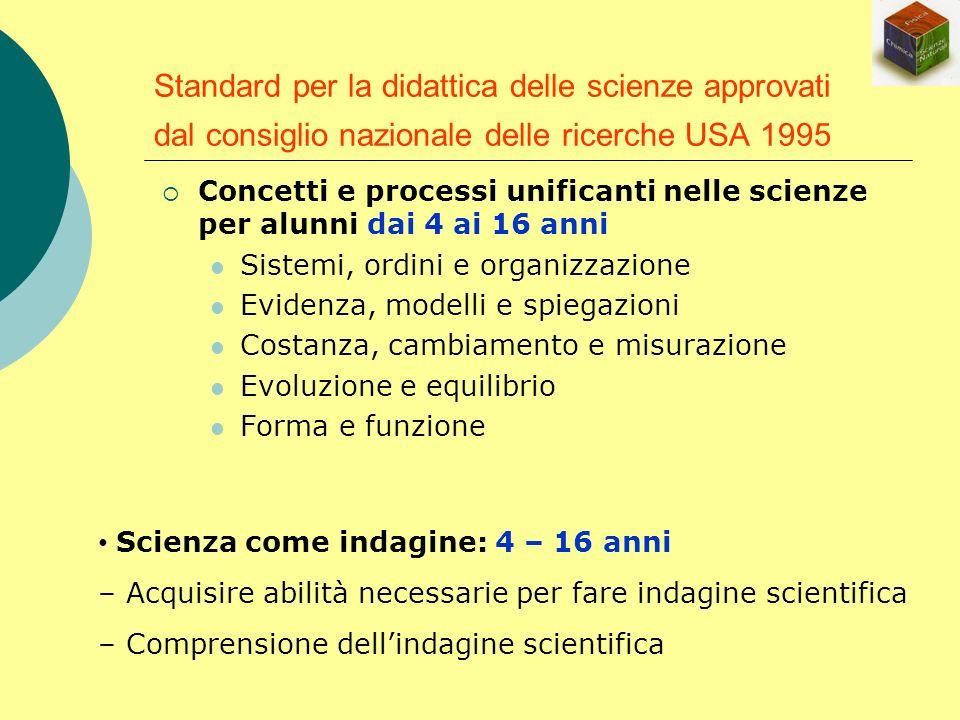 Standard per la didattica delle scienze approvati dal consiglio nazionale delle ricerche USA 1995