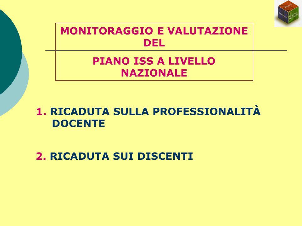 MONITORAGGIO E VALUTAZIONE DEL PIANO ISS A LIVELLO NAZIONALE