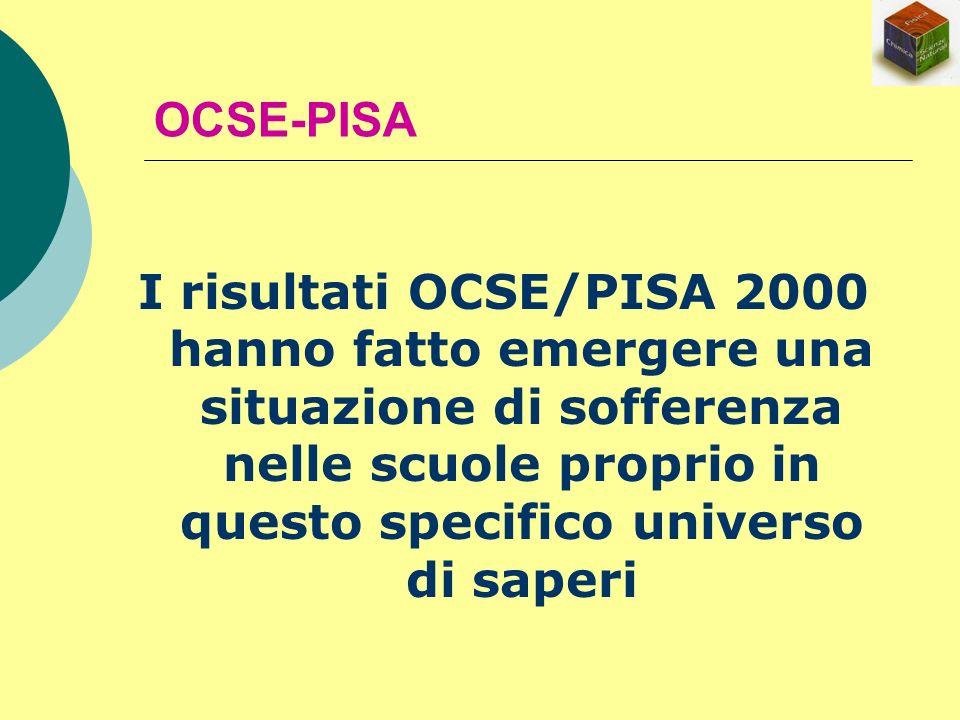 OCSE-PISA I risultati OCSE/PISA 2000 hanno fatto emergere una situazione di sofferenza nelle scuole proprio in questo specifico universo di saperi.