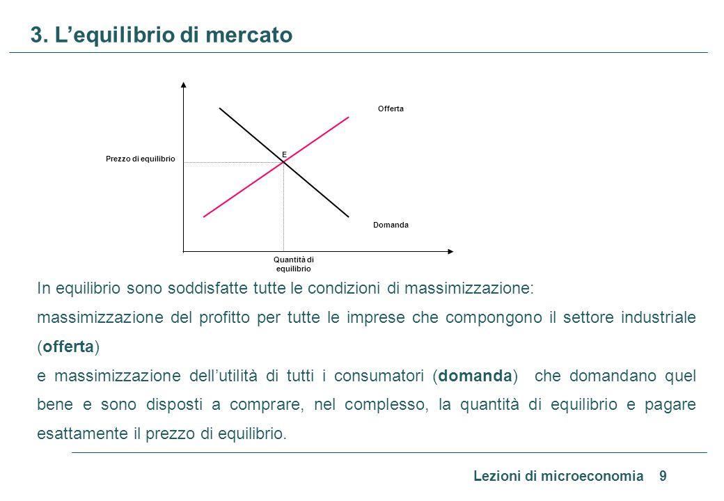 4. Il mercato monopolistico: caratteristiche