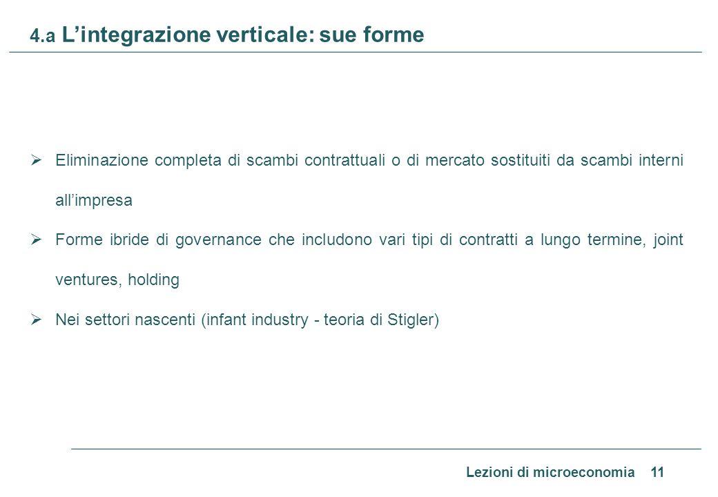 4.b L'integrazione verticale: cos'è
