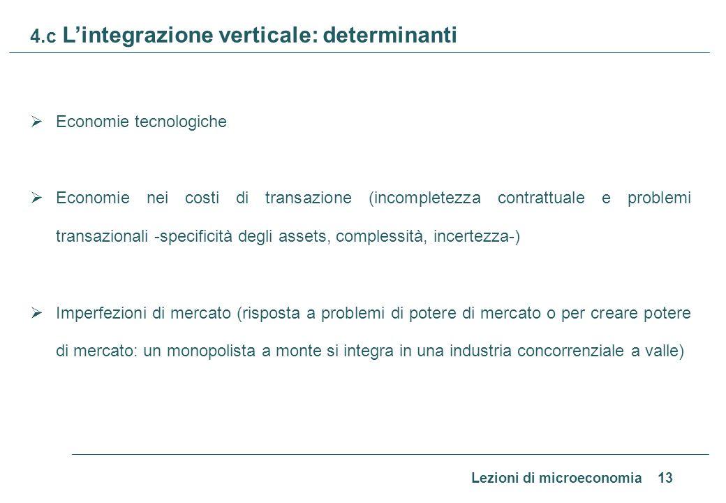 5. Il mercato monopolistico: la domanda
