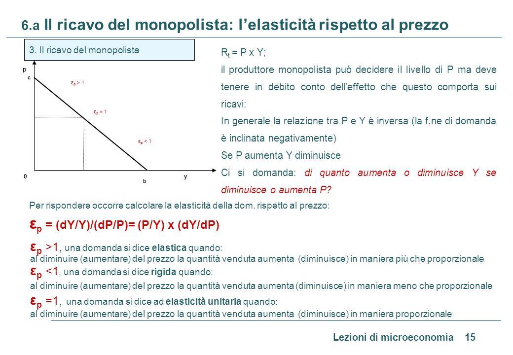 6.b L'elasticità rispetto al prezzo: domande con inclinazione diversa