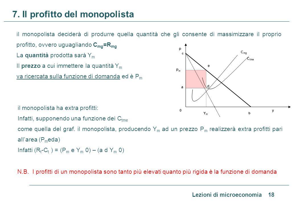 8. Confronto tra monopolio e concorrenza