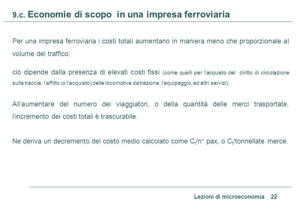 9.d. Economie di scala ed il prezzo
