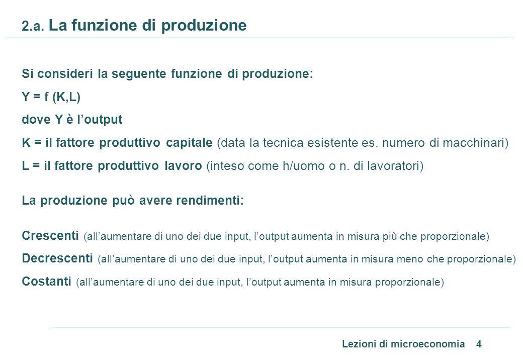 2.b.1. La funzione di costo I costi di produzione: