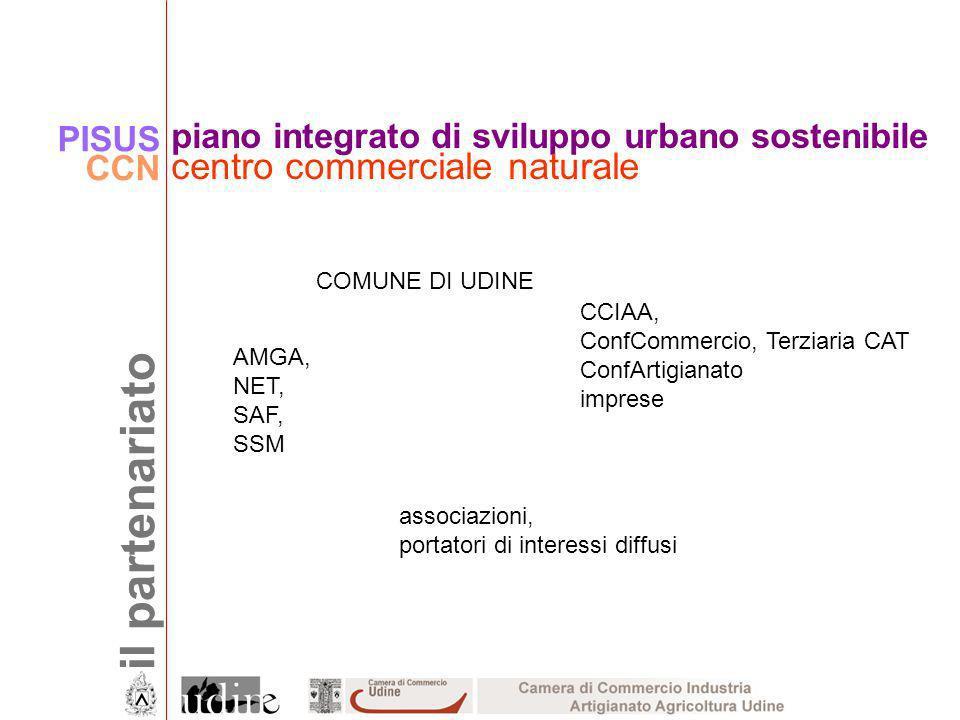 piano integrato di sviluppo urbano sostenibile centro commerciale naturale