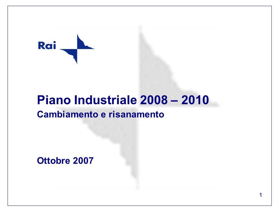 Piano Industriale 2008 – 2010 Cambiamento e risanamento Ottobre 2007