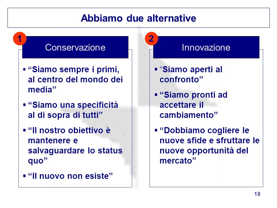 Abbiamo due alternative