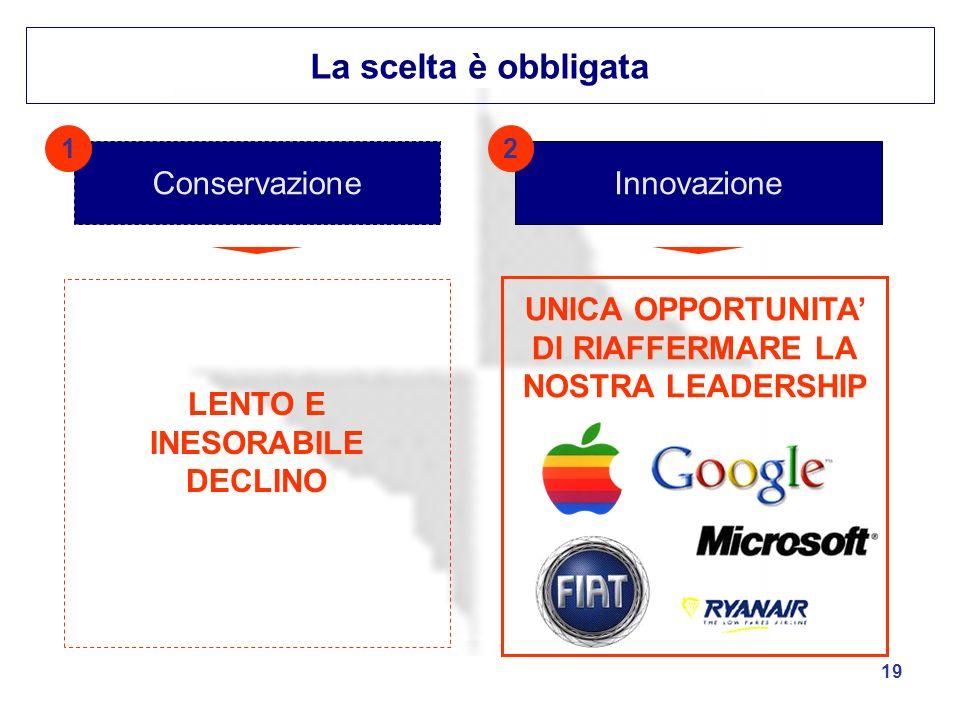 La scelta è obbligata Conservazione Innovazione