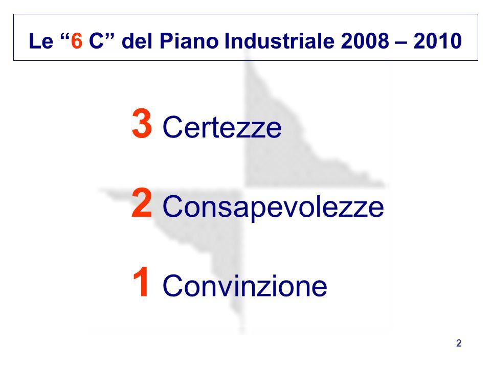 Le 6 C del Piano Industriale 2008 – 2010