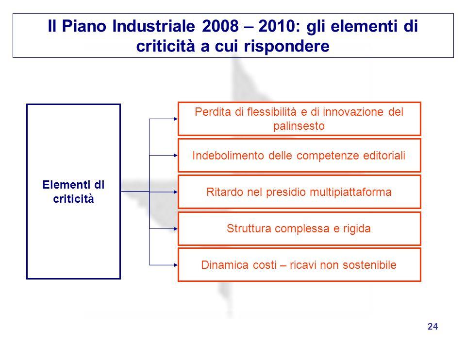 Il Piano Industriale 2008 – 2010: gli elementi di criticità a cui rispondere