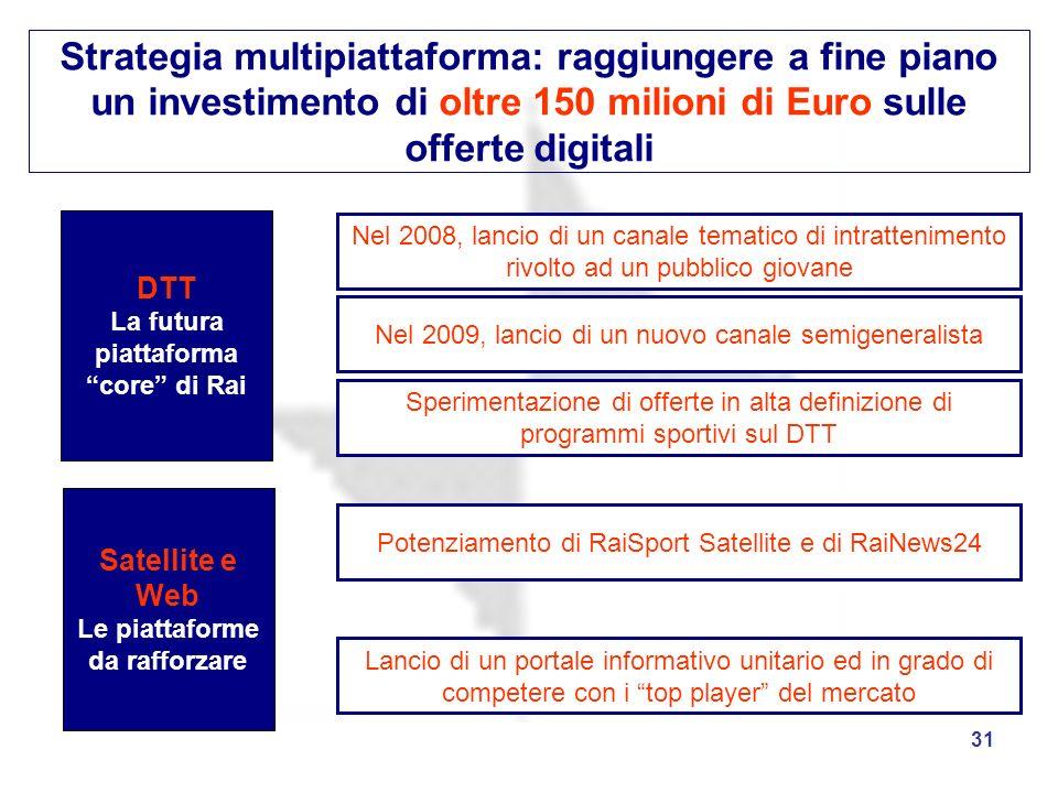 La futura piattaforma core di Rai Le piattaforme da rafforzare