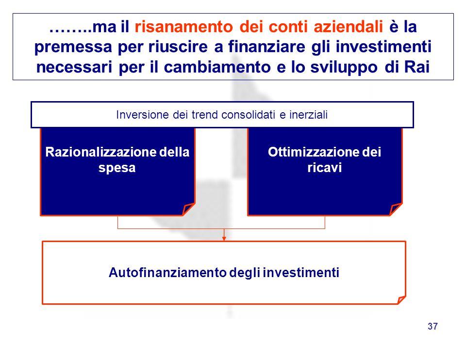 ……..ma il risanamento dei conti aziendali è la premessa per riuscire a finanziare gli investimenti necessari per il cambiamento e lo sviluppo di Rai