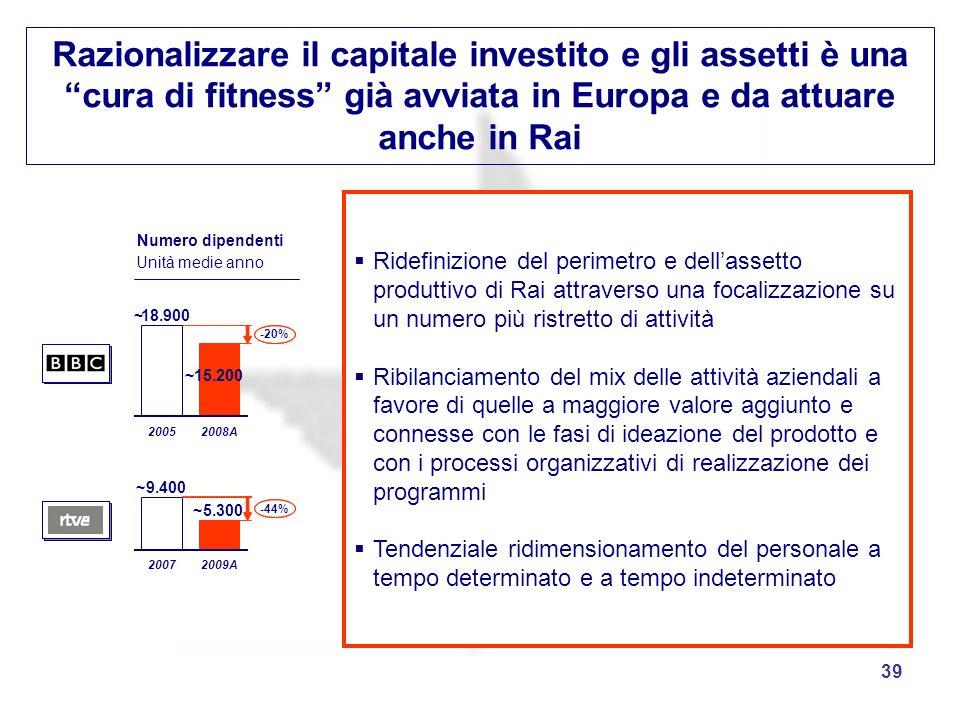Razionalizzare il capitale investito e gli assetti è una cura di fitness già avviata in Europa e da attuare anche in Rai