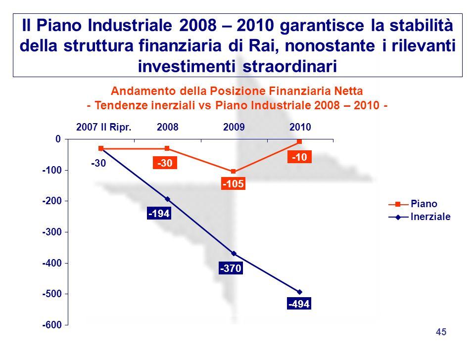 Il Piano Industriale 2008 – 2010 garantisce la stabilità della struttura finanziaria di Rai, nonostante i rilevanti investimenti straordinari