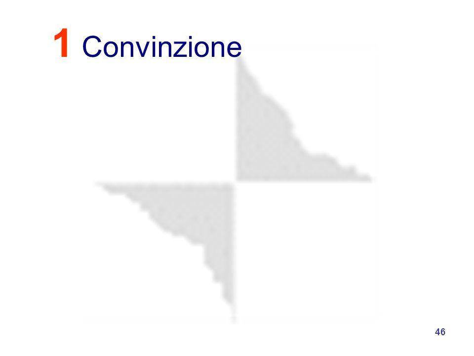 1 Convinzione