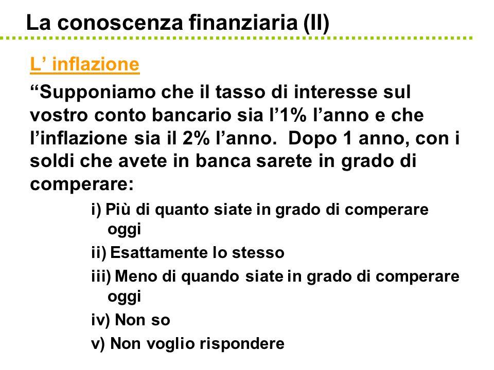 La conoscenza finanziaria (II)