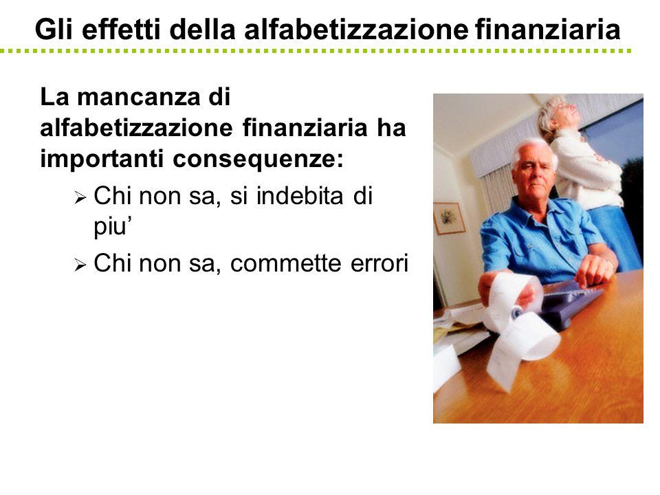 Gli effetti della alfabetizzazione finanziaria