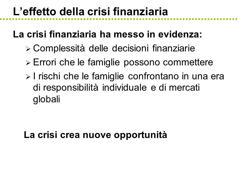 L'effetto della crisi finanziaria
