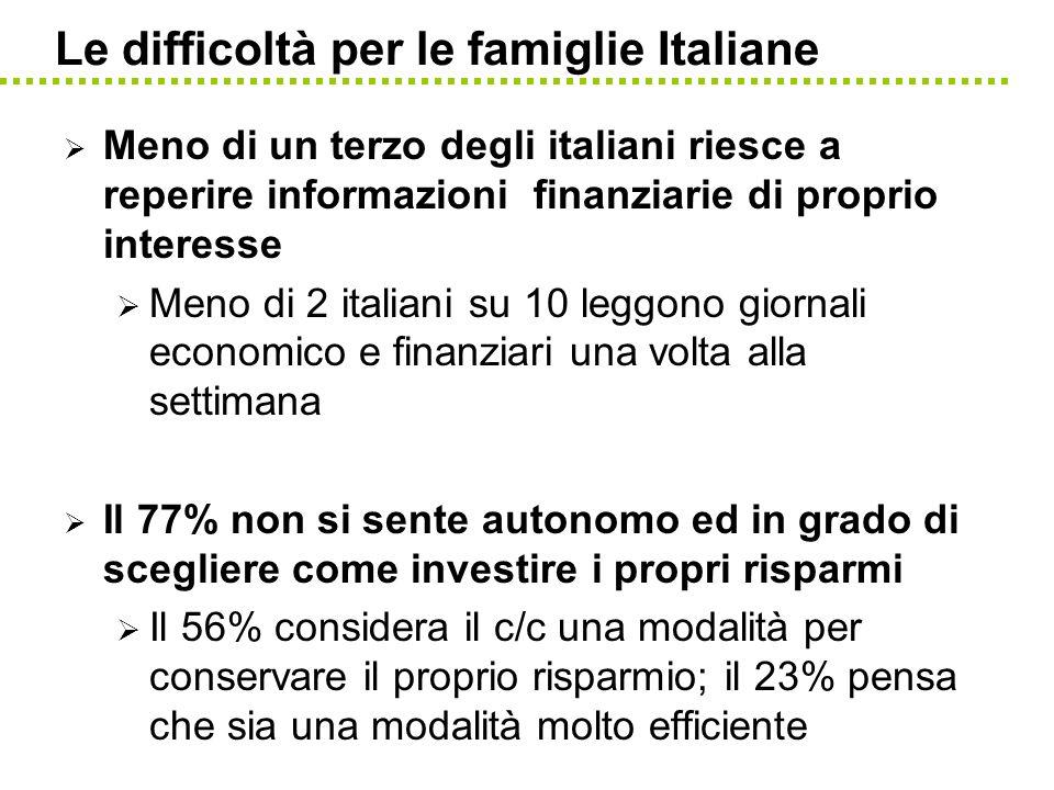 Le difficoltà per le famiglie Italiane