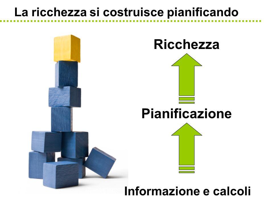 Informazione e calcoli