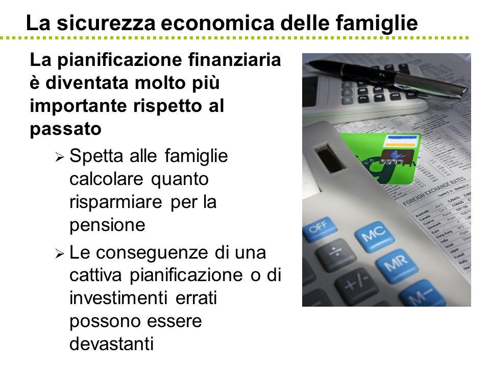 La sicurezza economica delle famiglie