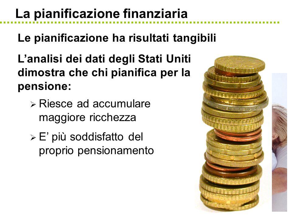 La pianificazione finanziaria