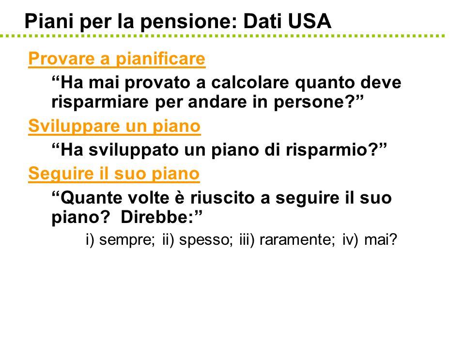 Piani per la pensione: Dati USA