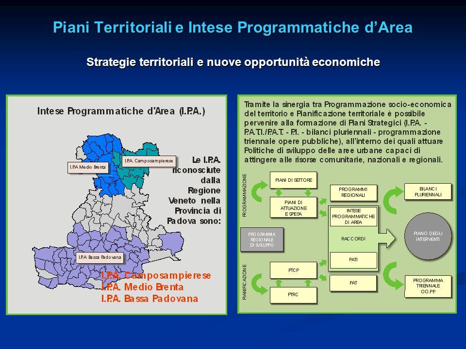 Piani Territoriali e Intese Programmatiche d'Area Strategie territoriali e nuove opportunità economiche