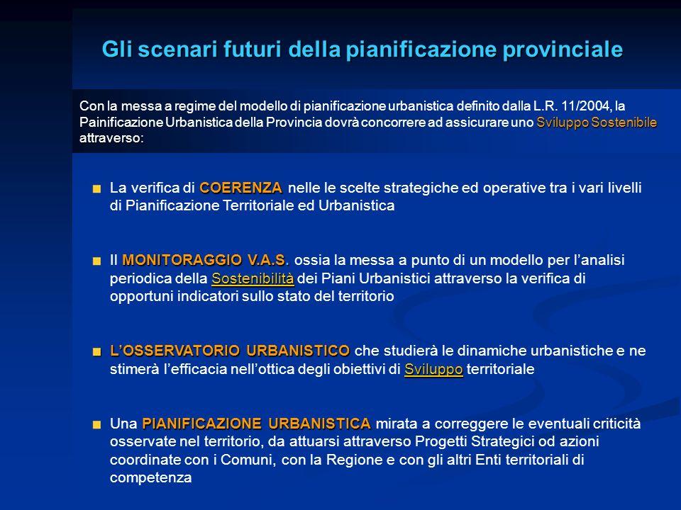 Gli scenari futuri della pianificazione provinciale