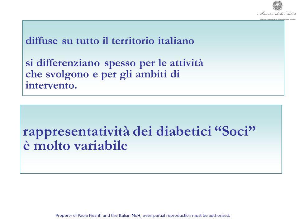 rappresentatività dei diabetici Soci è molto variabile
