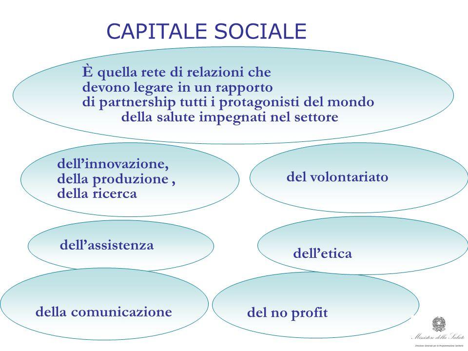 CAPITALE SOCIALE È quella rete di relazioni che