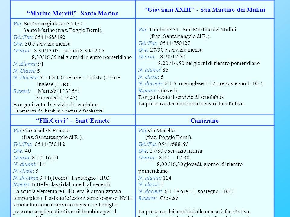 Marino Moretti - Santo Marino