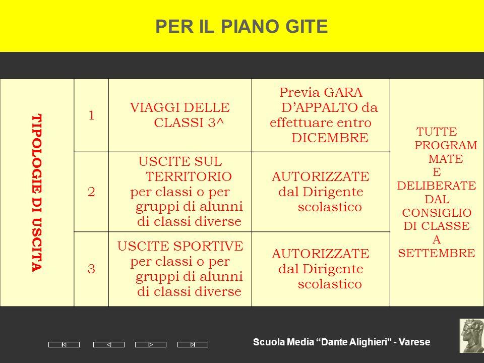 PER IL PIANO GITE TIPOLOGIE DI USCITA 1 VIAGGI DELLE CLASSI 3^