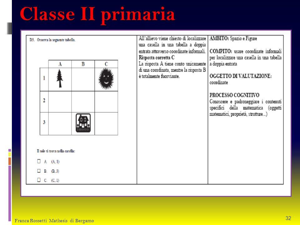 Classe II primaria Franca Rossetti Mathesis di Bergamo