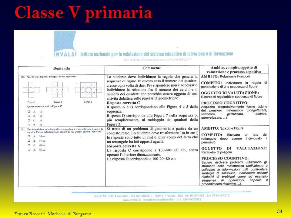 Classe V primaria Franca Rossetti Mathesis di Bergamo