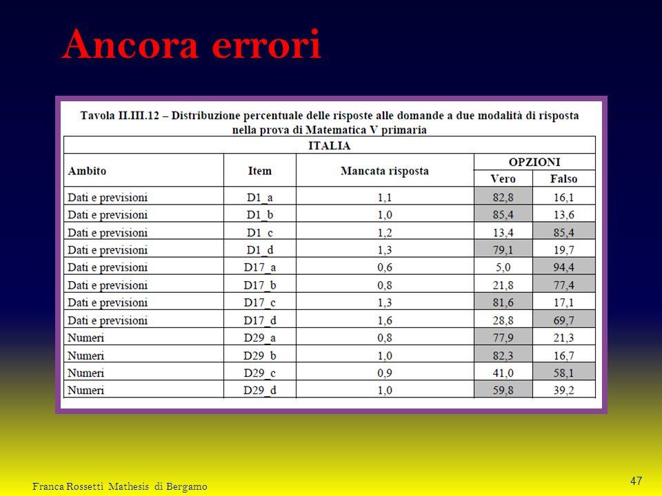 Ancora errori Franca Rossetti Mathesis di Bergamo