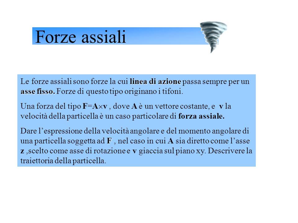 Forze assiali Le forze assiali sono forze la cui linea di azione passa sempre per un asse fisso. Forze di questo tipo originano i tifoni.