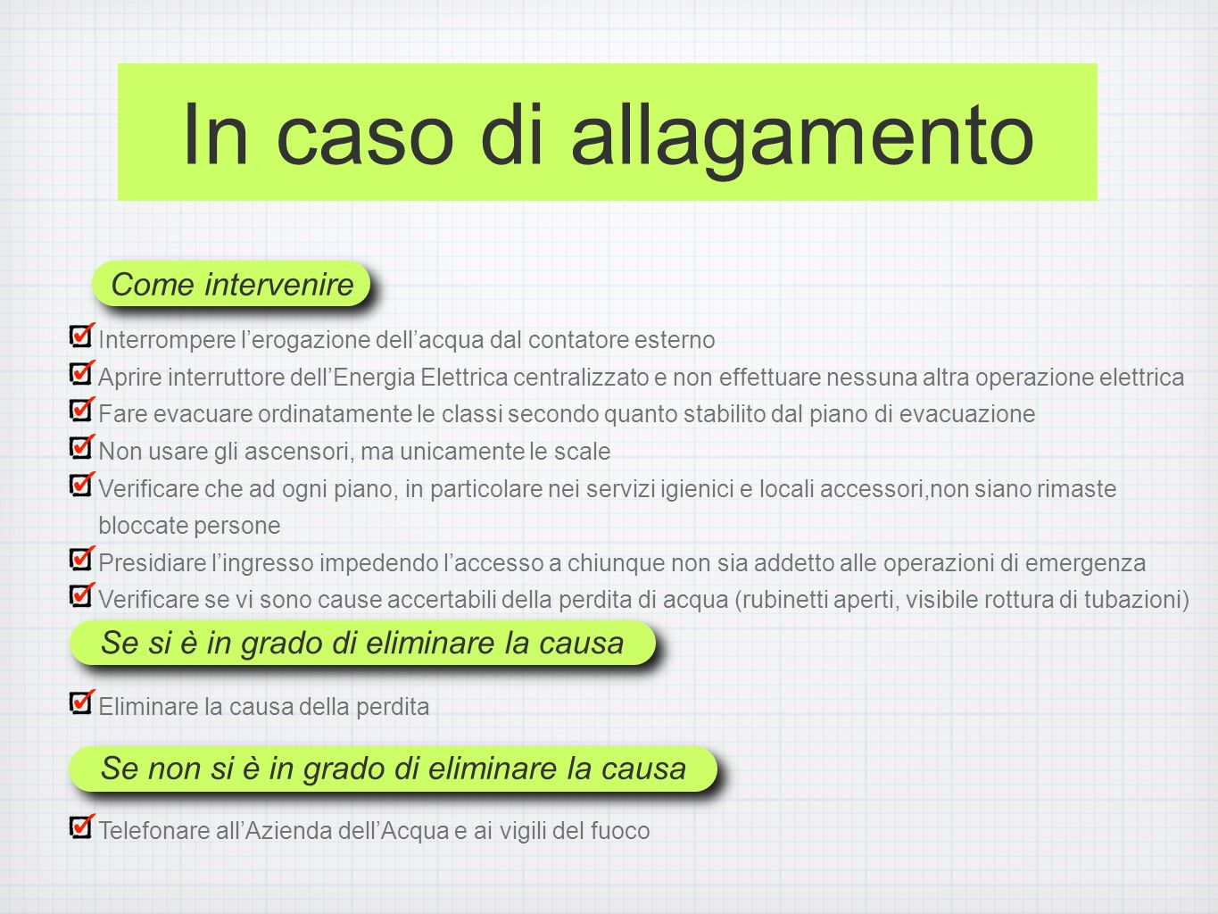 In caso di allagamento Come intervenire