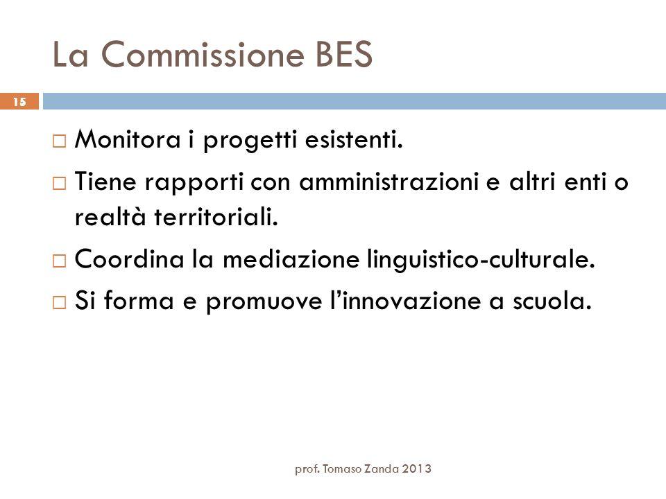 La Commissione BES Monitora i progetti esistenti.
