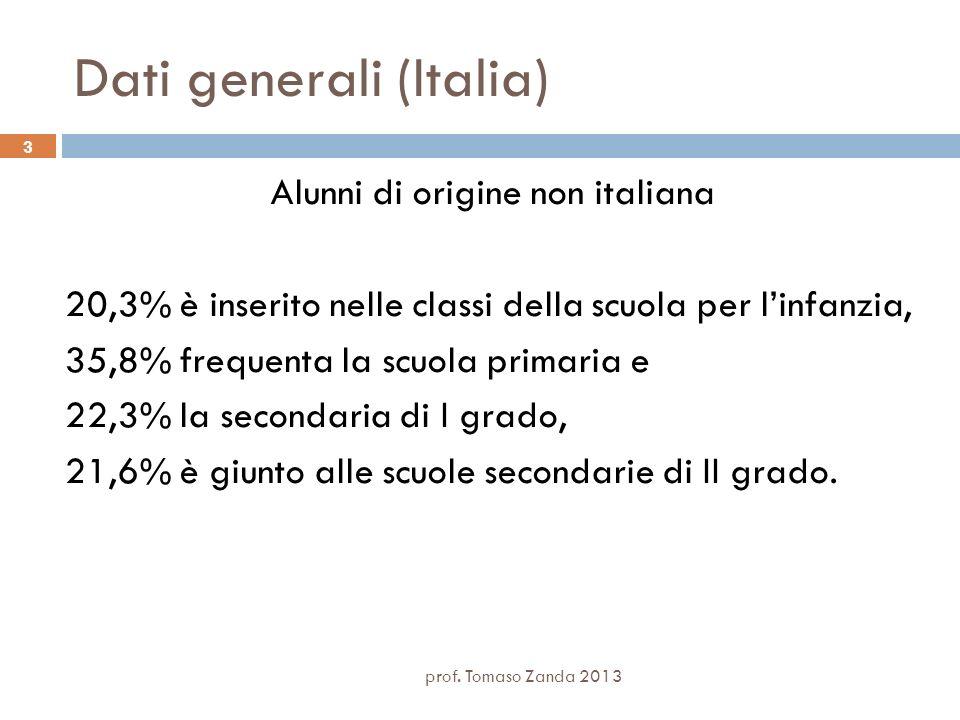 Dati generali (Italia)