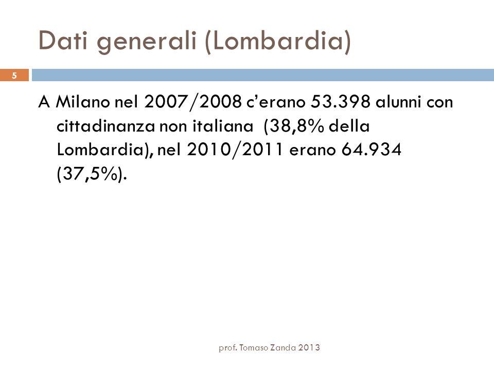Dati generali (Lombardia)