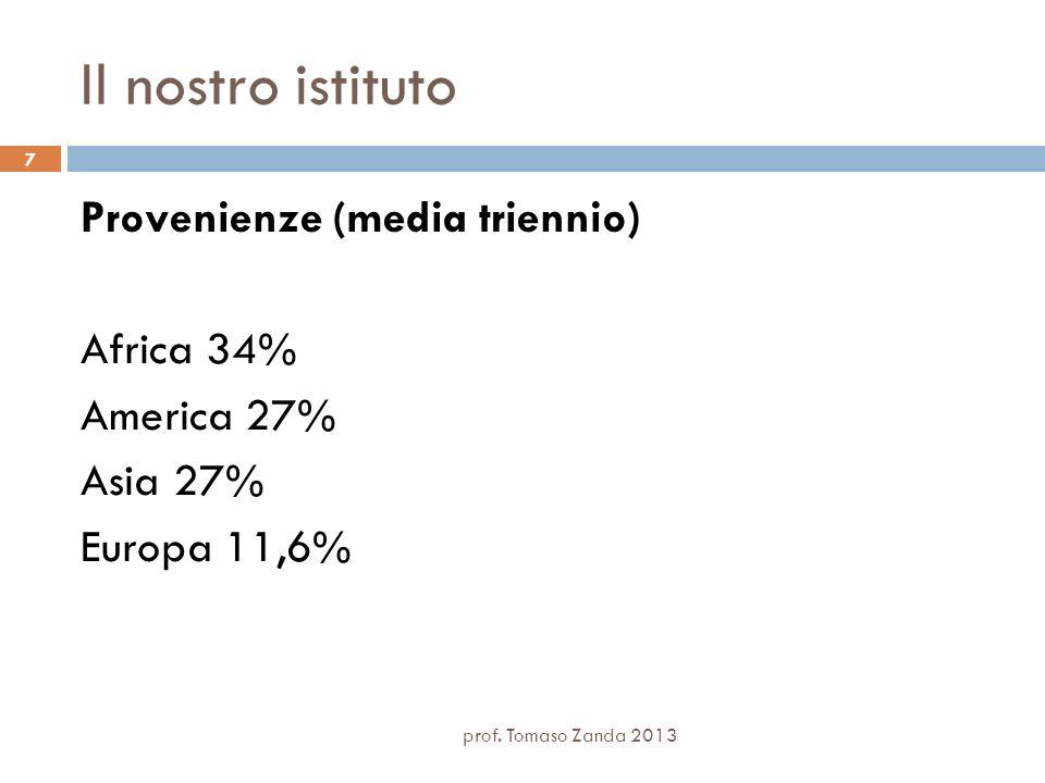 Il nostro istituto Provenienze (media triennio) Africa 34% America 27%