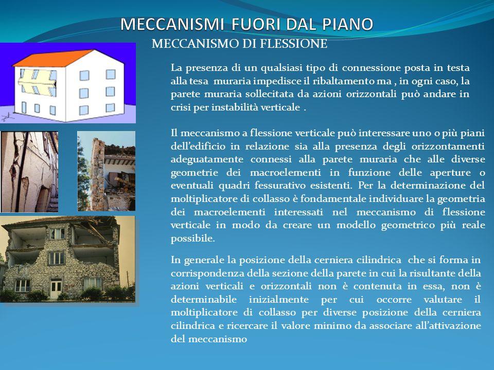 MECCANISMO DI FLESSIONE